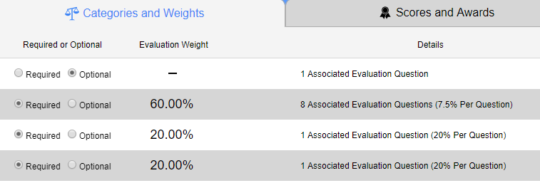 screenshot of categories and weights fourth column.