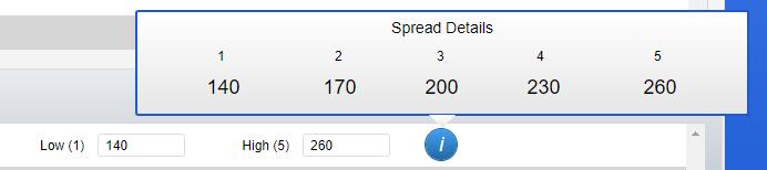 Screenshot of spread details in template.
